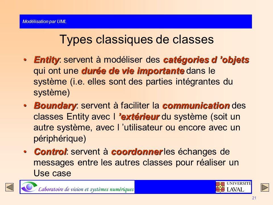 Types classiques de classes