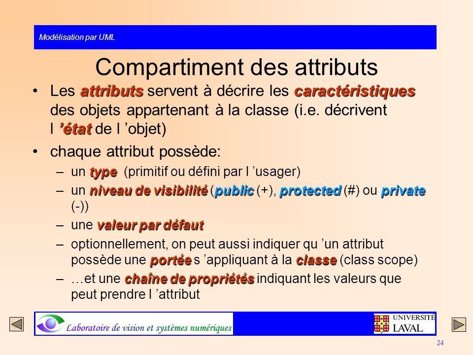 Compartiment des attributs