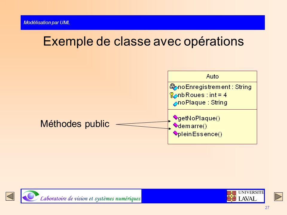 Exemple de classe avec opérations