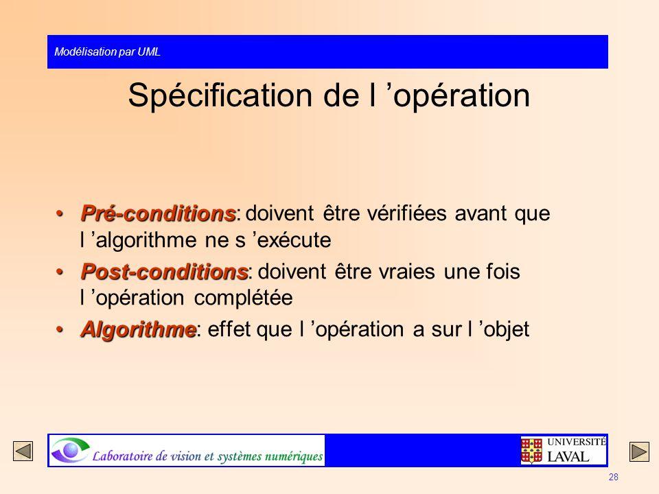 Spécification de l 'opération