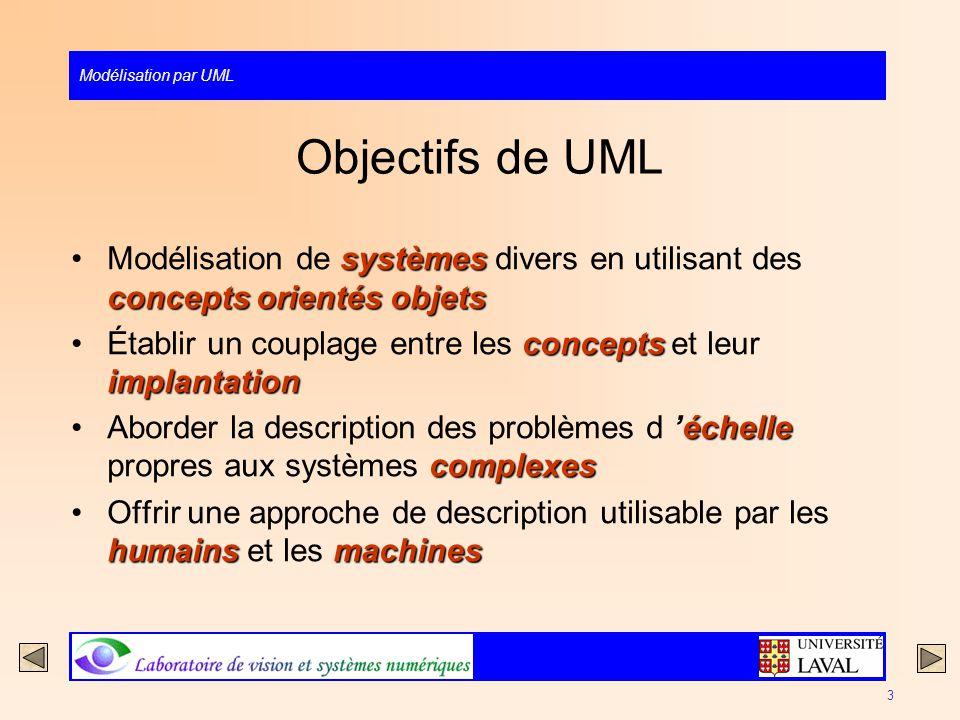 Objectifs de UML Modélisation de systèmes divers en utilisant des concepts orientés objets.