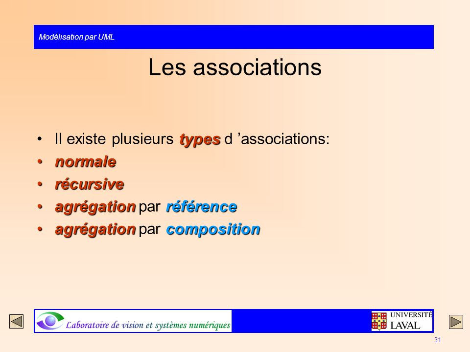 Les associations Il existe plusieurs types d 'associations: normale
