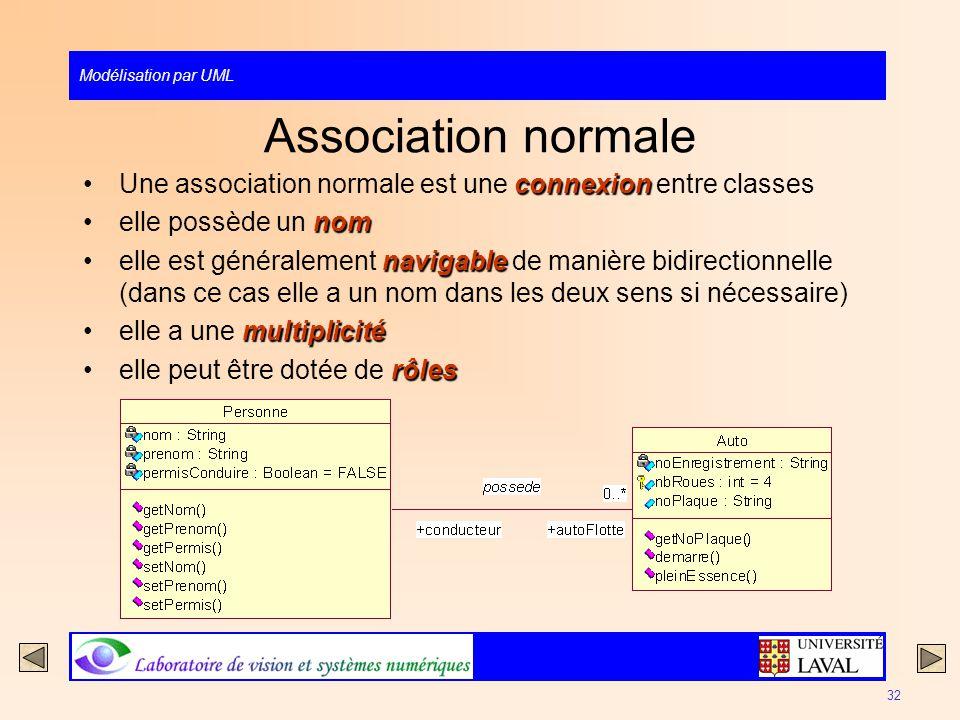 Association normale Une association normale est une connexion entre classes. elle possède un nom.