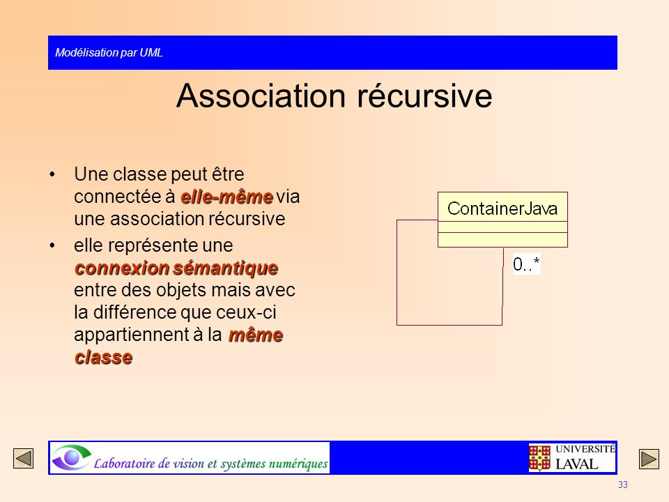 Association récursive