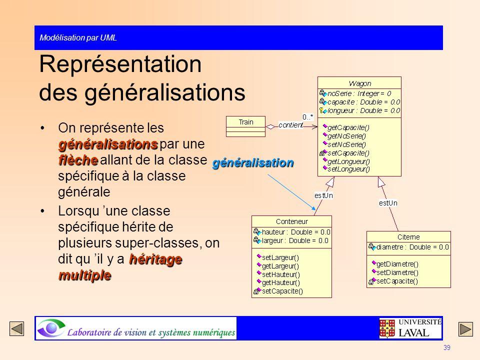 Représentation des généralisations