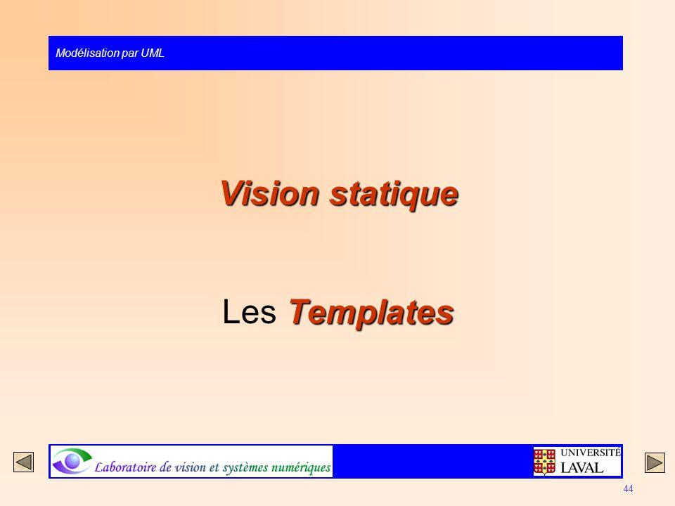 Vision statique Les Templates