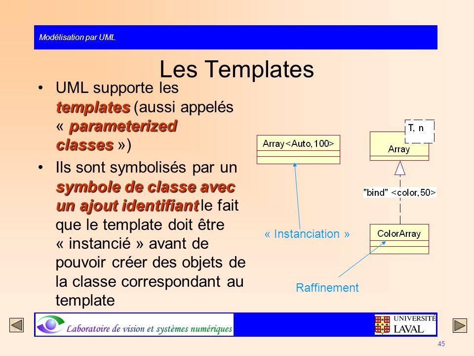 Les Templates UML supporte les templates (aussi appelés « parameterized classes »)