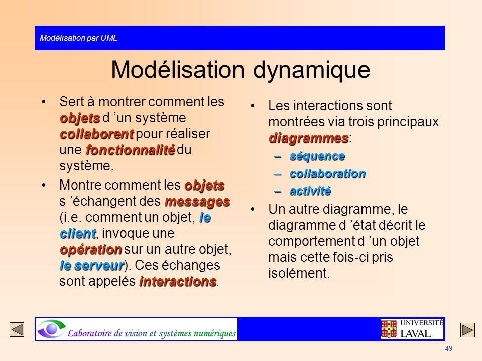 Modélisation dynamique