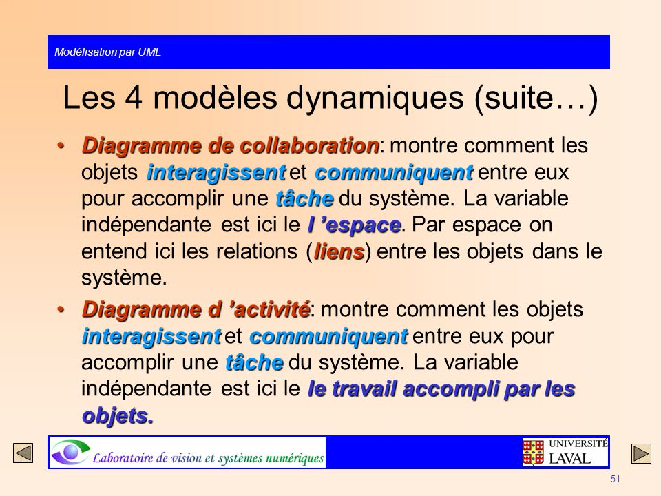 Les 4 modèles dynamiques (suite…)