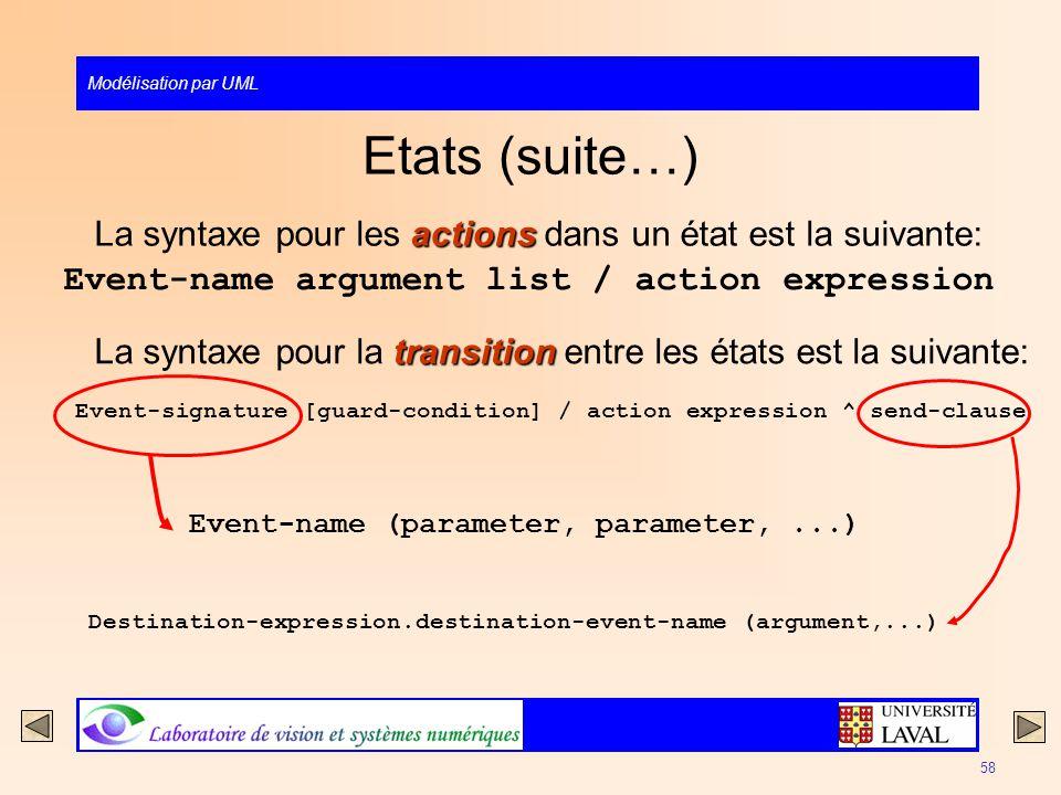 Etats (suite…) La syntaxe pour les actions dans un état est la suivante: Event-name argument list / action expression.