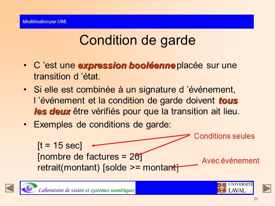 Condition de garde C 'est une expression booléenne placée sur une transition d 'état.