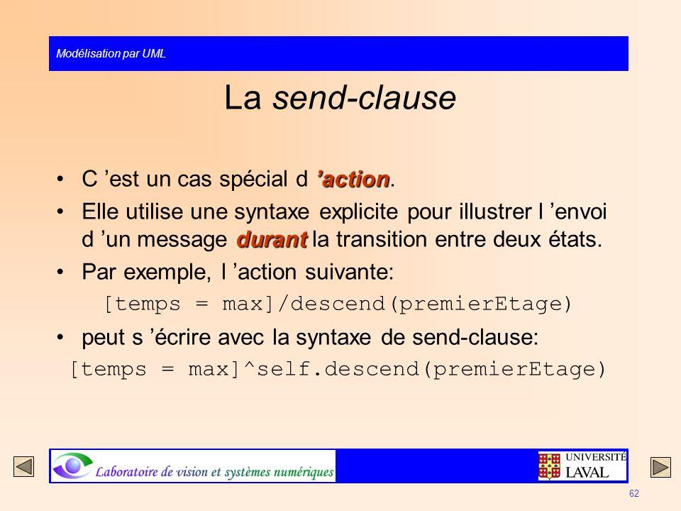 La send-clause C 'est un cas spécial d 'action.