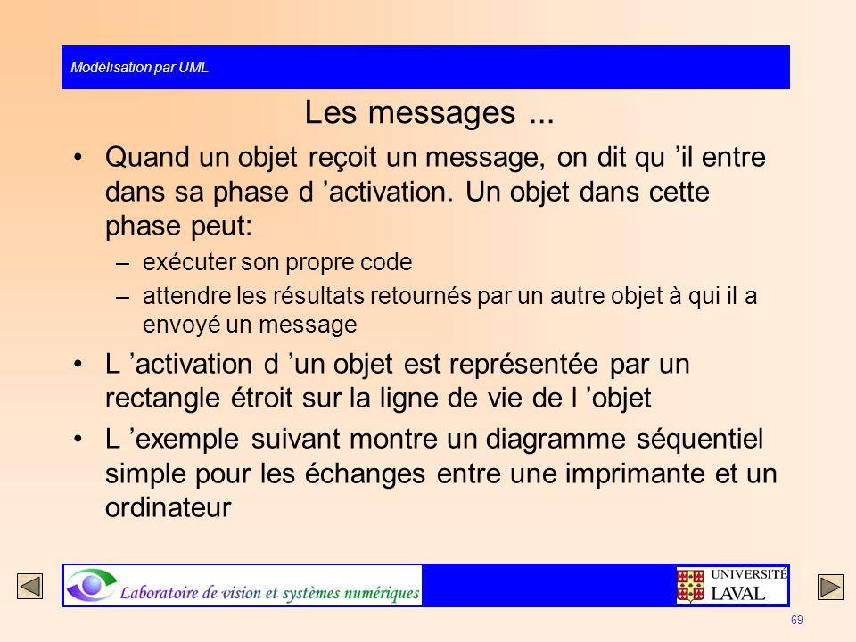 Les messages ... Quand un objet reçoit un message, on dit qu 'il entre dans sa phase d 'activation. Un objet dans cette phase peut: