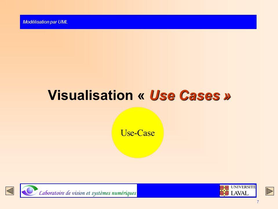 Visualisation « Use Cases »