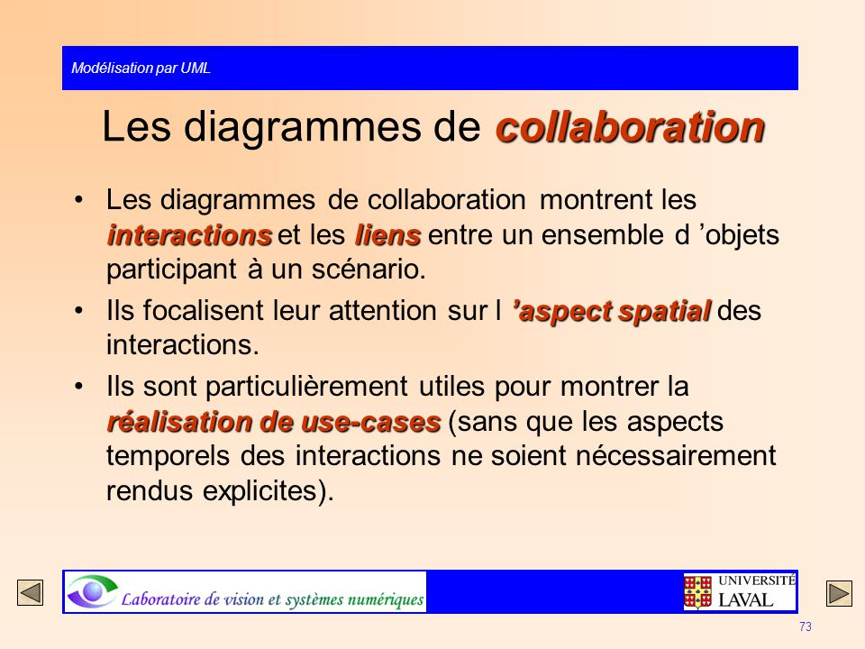 Les diagrammes de collaboration