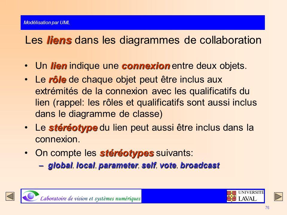 Les liens dans les diagrammes de collaboration