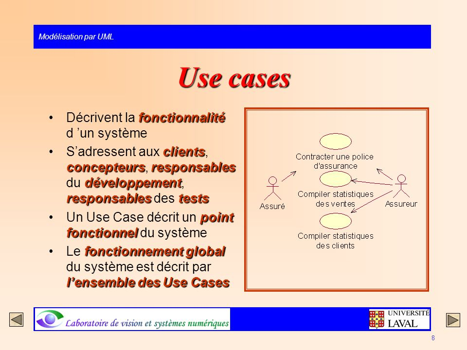 Use cases Décrivent la fonctionnalité d 'un système