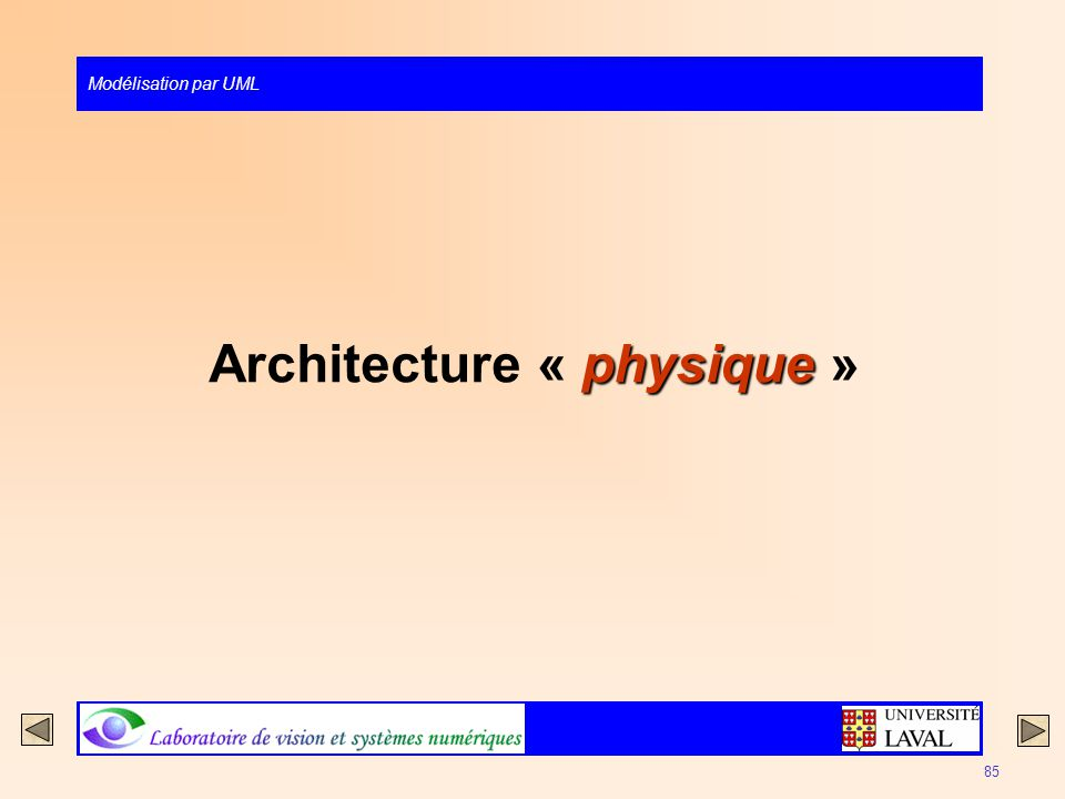 Architecture « physique »