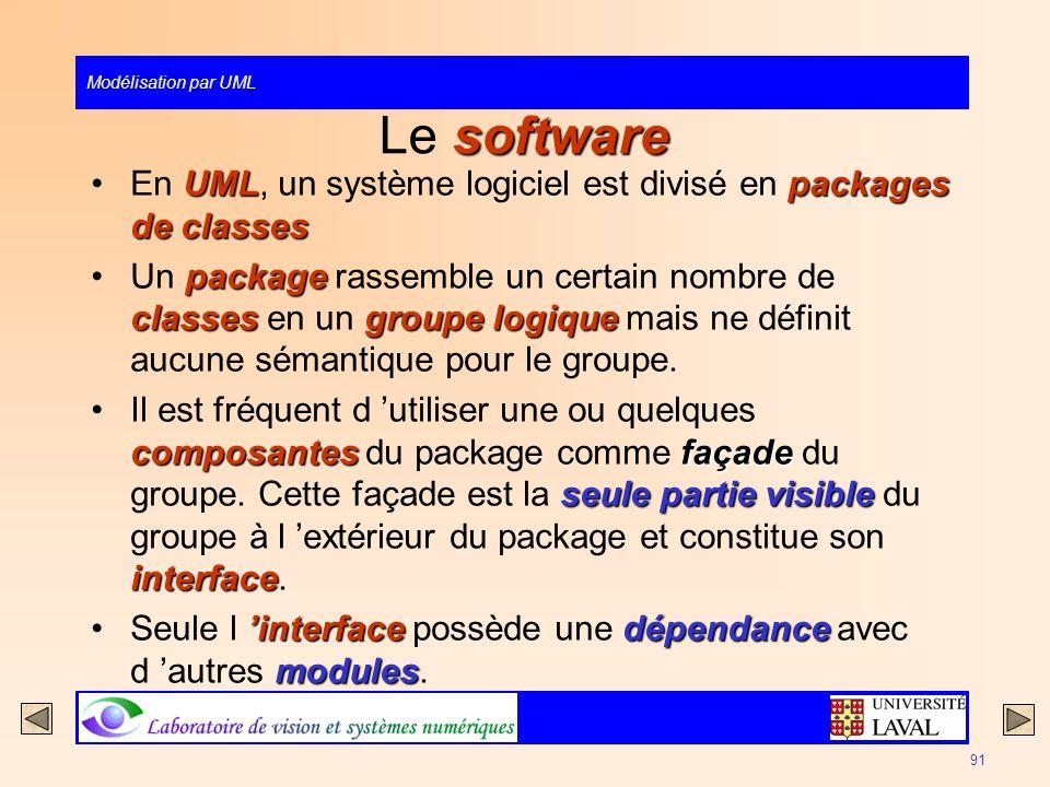 Le software En UML, un système logiciel est divisé en packages de classes.