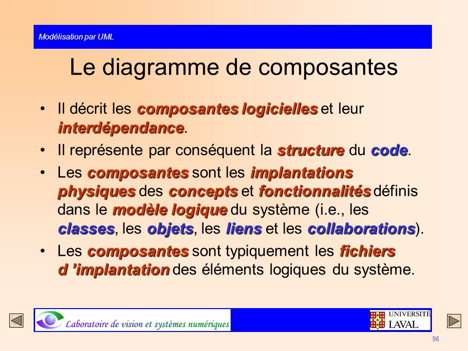 Le diagramme de composantes
