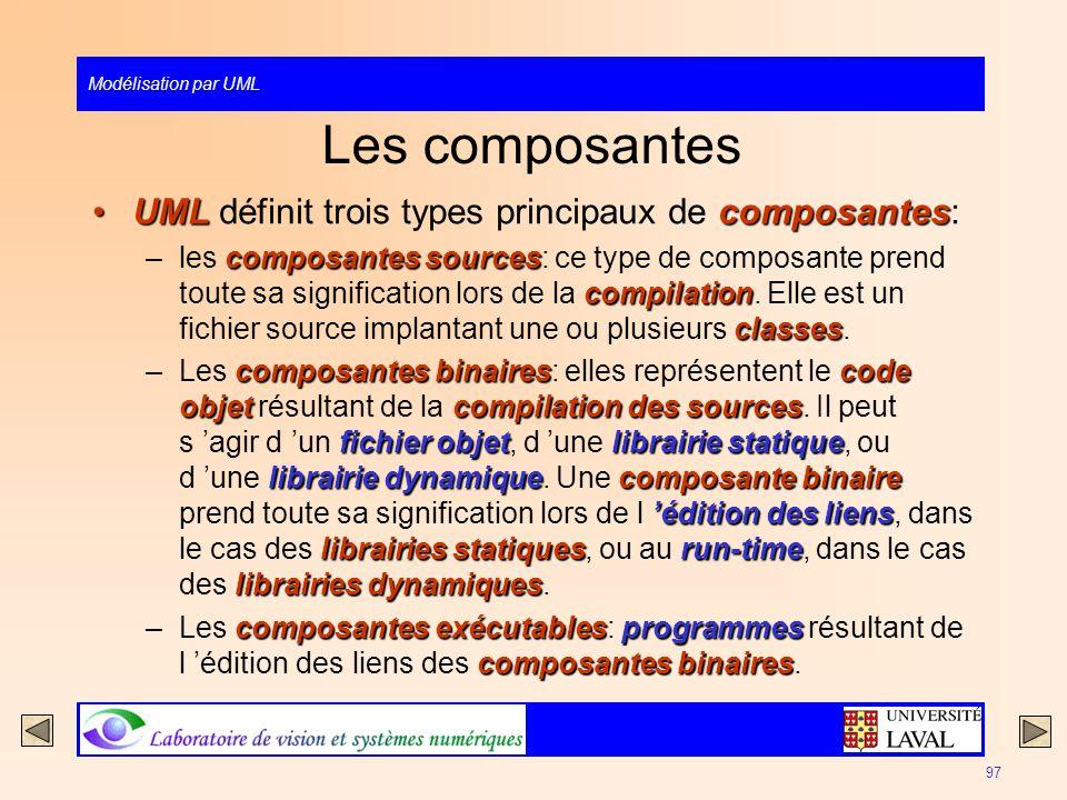 Les composantes UML définit trois types principaux de composantes: