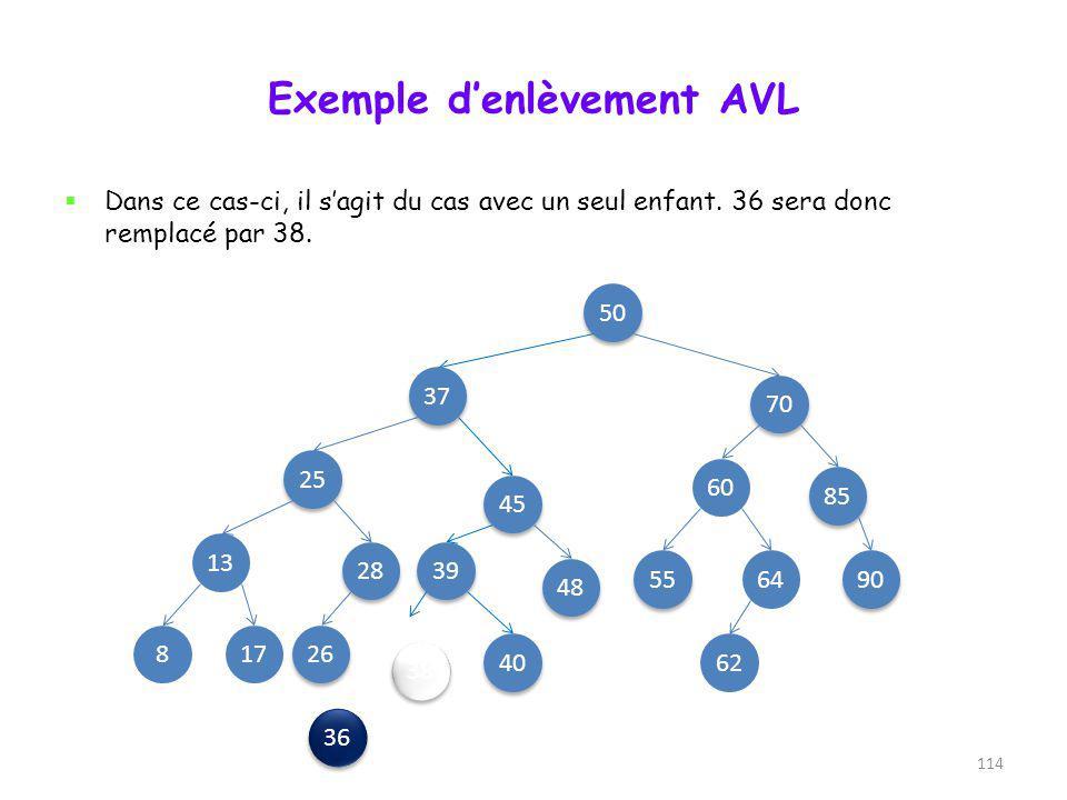 Exemple d'enlèvement AVL