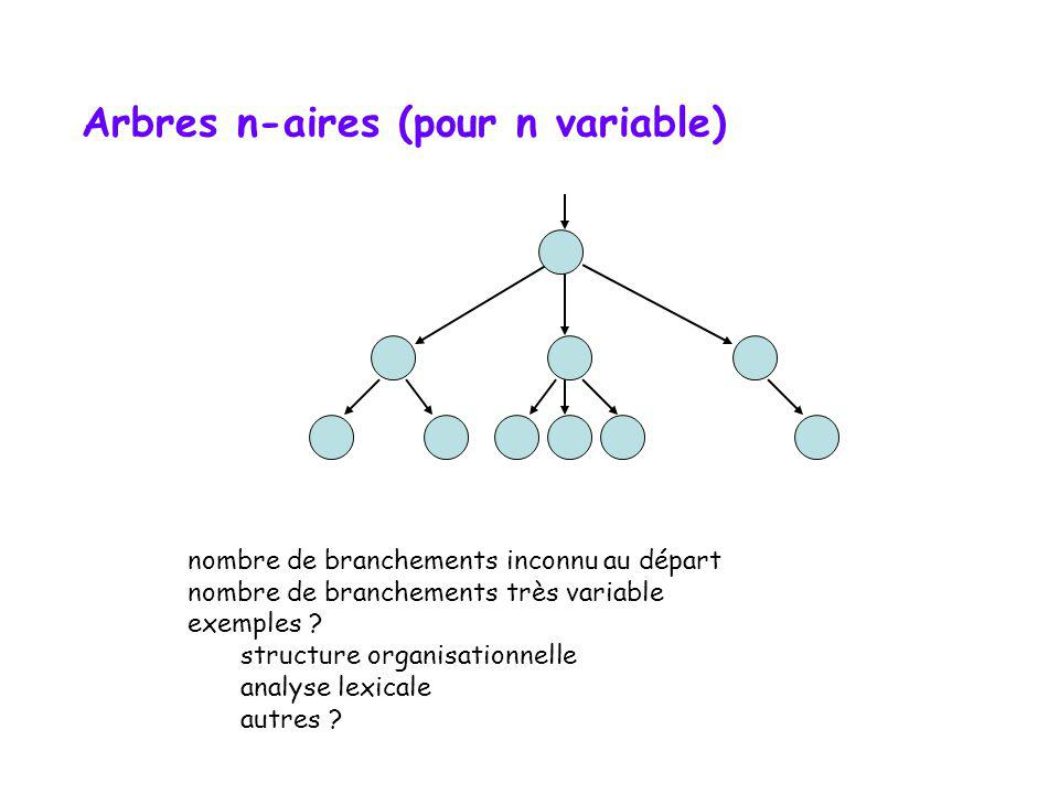 Arbres n-aires (pour n variable)