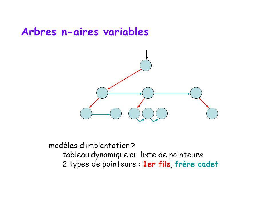 Arbres n-aires variables