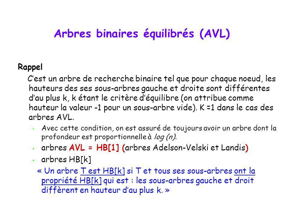 Arbres binaires équilibrés (AVL)