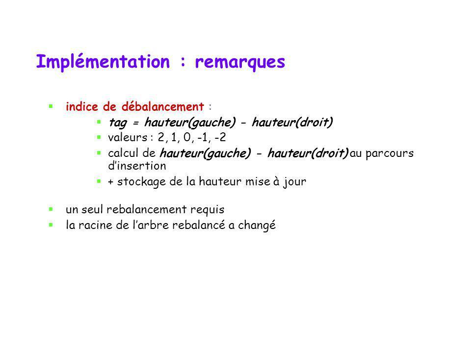 Implémentation : remarques