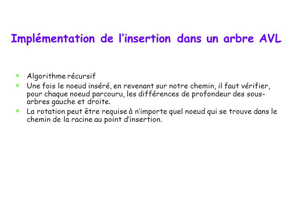 Implémentation de l'insertion dans un arbre AVL