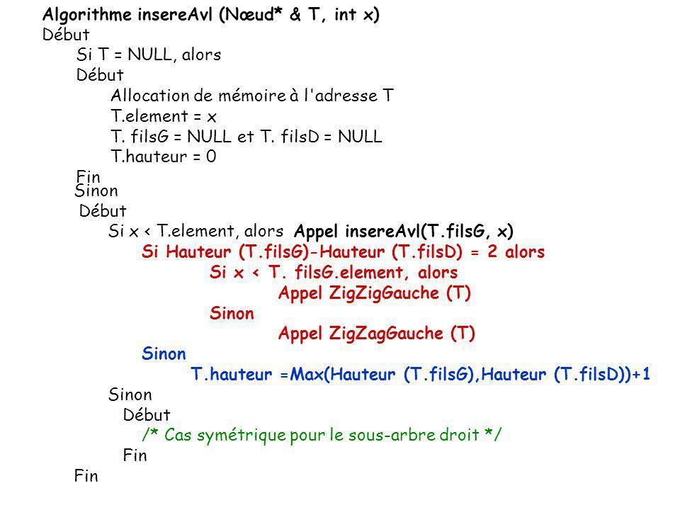 Algorithme insereAvl (Nœud* & T, int x)