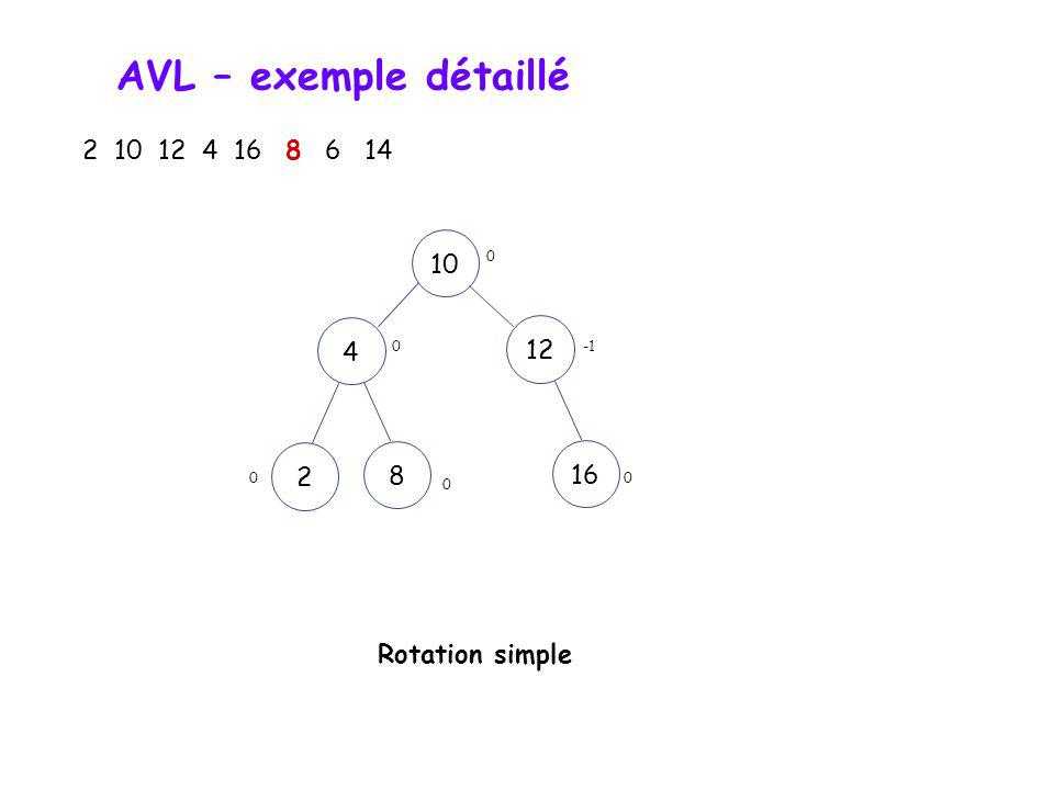 AVL – exemple détaillé 2 10 12 4 16 8 6 14 10 4 12 -1 2 8 16 Rotation simple