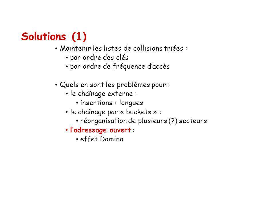 Solutions (1) Maintenir les listes de collisions triées :