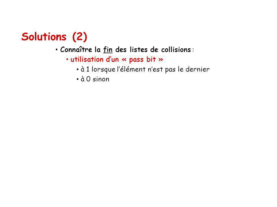 Solutions (2) Connaître la fin des listes de collisions :