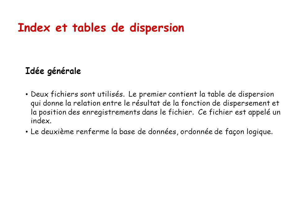Index et tables de dispersion