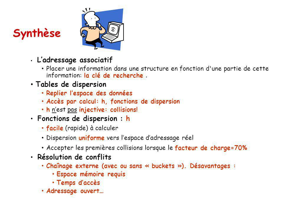 Synthèse Tables de dispersion