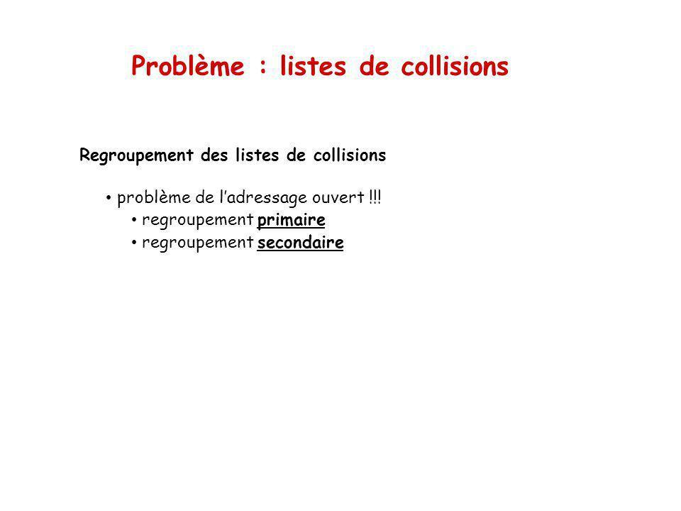 Problème : listes de collisions