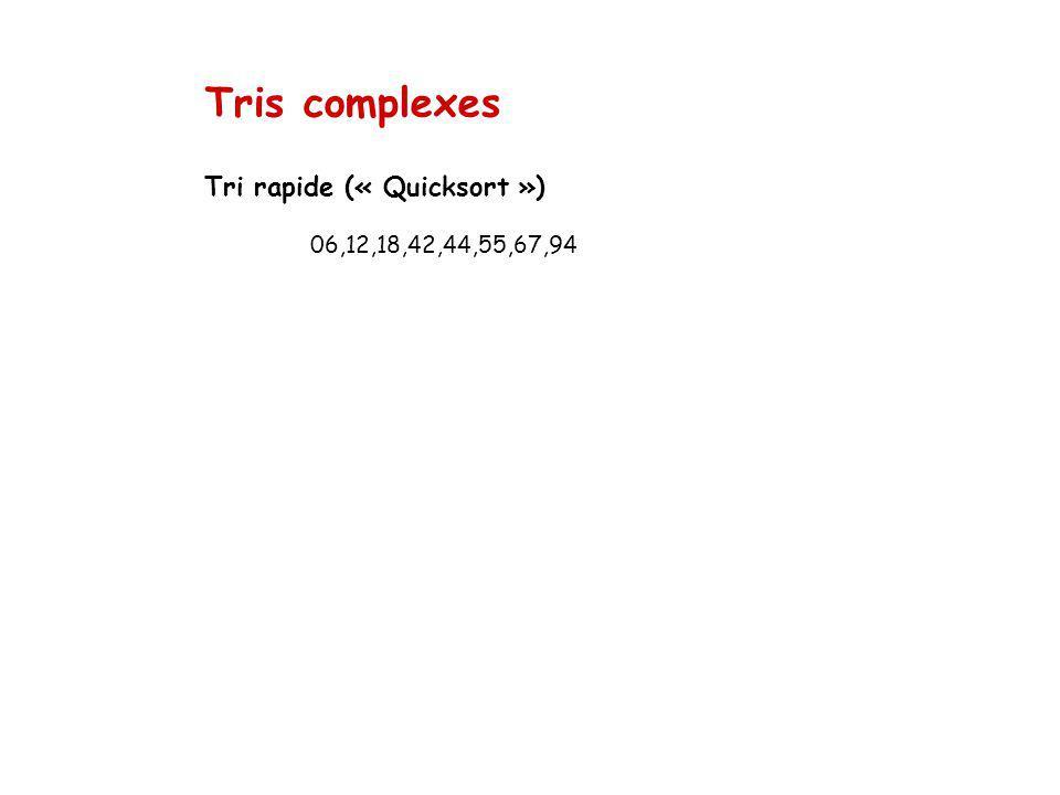 Tris complexes Tri rapide (« Quicksort ») 06,12,18,42,44,55,67,94