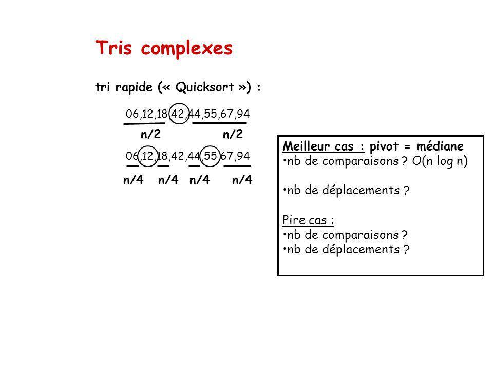 Tris complexes tri rapide (« Quicksort ») : 06,12,18,42,44,55,67,94