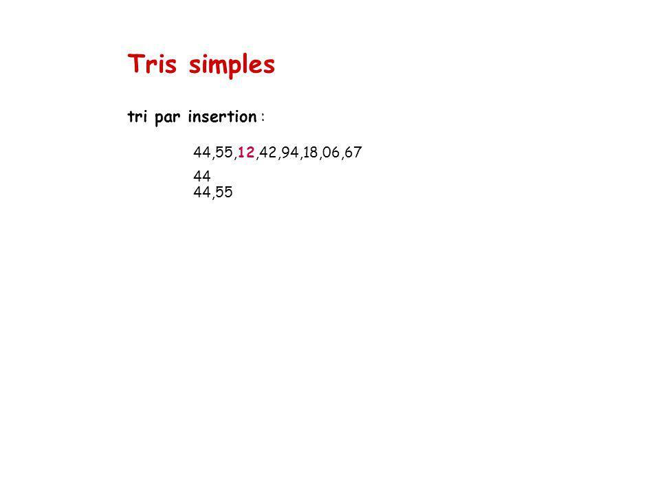 Tris simples tri par insertion : 44,55,12,42,94,18,06,67 44 44,55