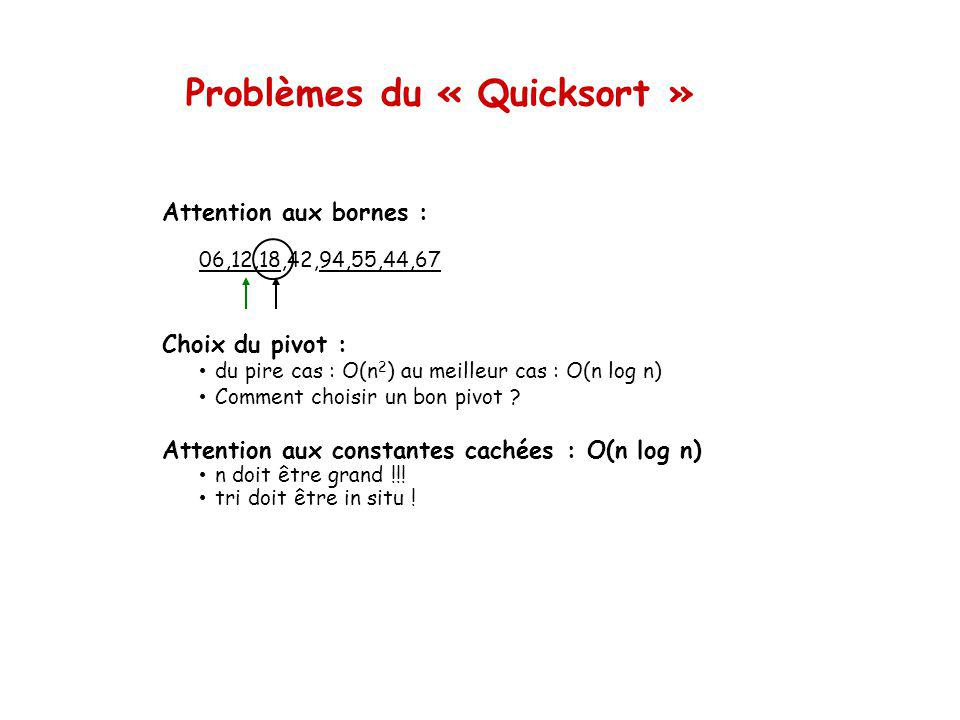 Problèmes du « Quicksort »