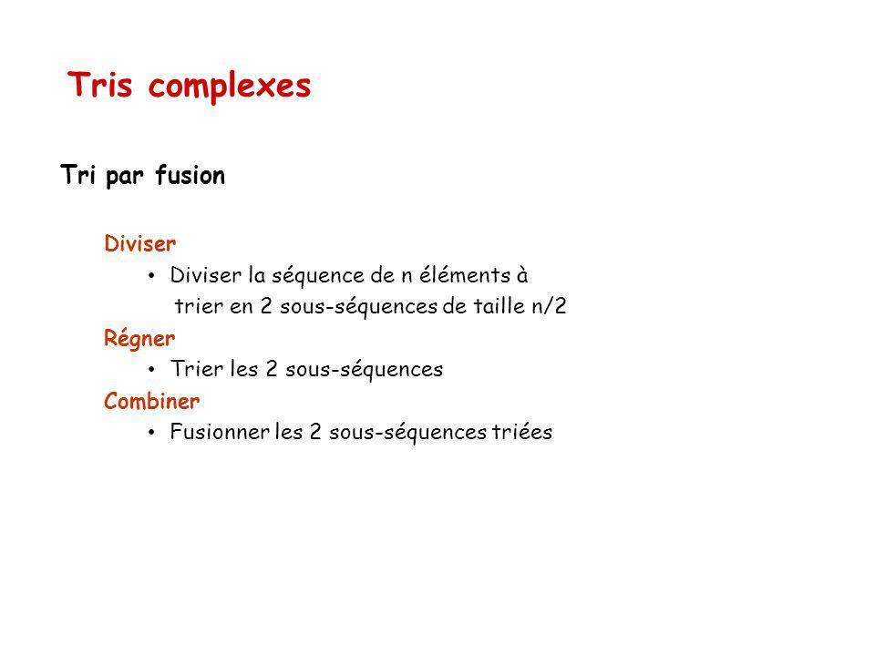 Tris complexes Tri par fusion Diviser