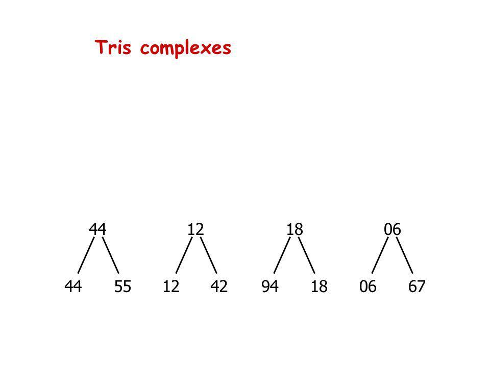 Tris complexes 44 12 06 18 44 55 12 42 18 06 67 94
