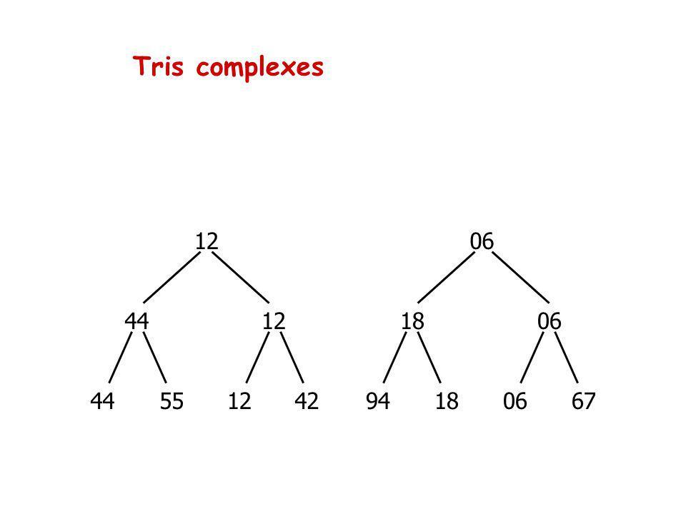Tris complexes 12 06 44 12 06 18 44 55 12 42 18 06 67 94