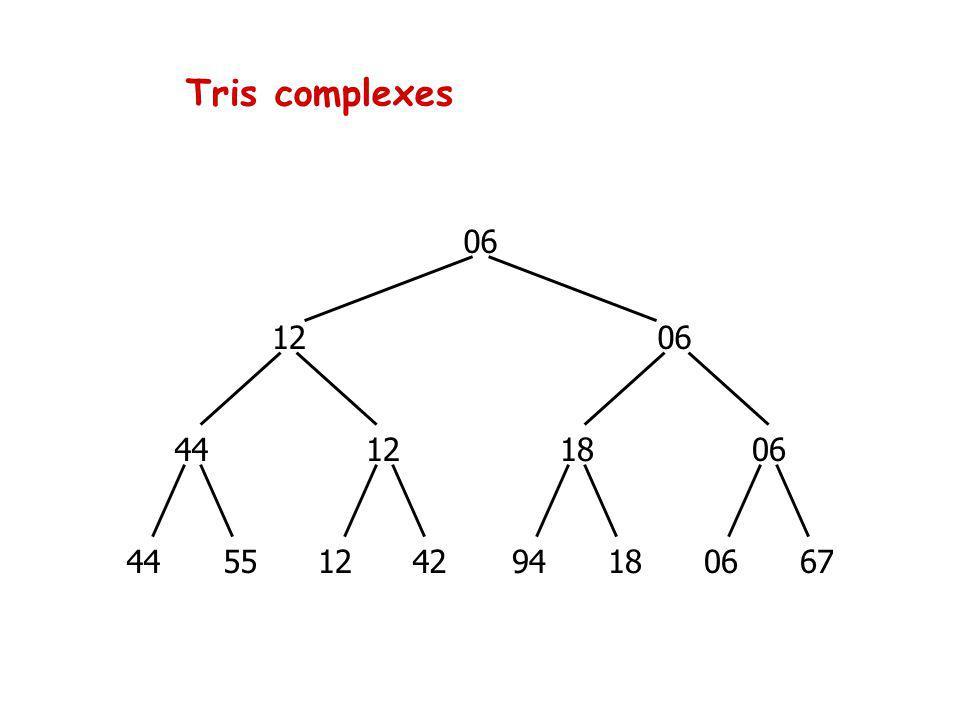 Tris complexes 06 12 06 44 12 06 18 44 55 12 42 18 06 67 94