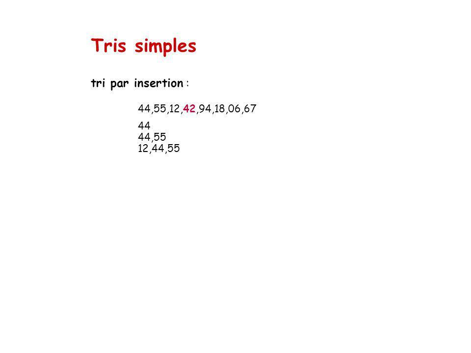 Tris simples tri par insertion : 44,55,12,42,94,18,06,67 44 44,55 12,44,55