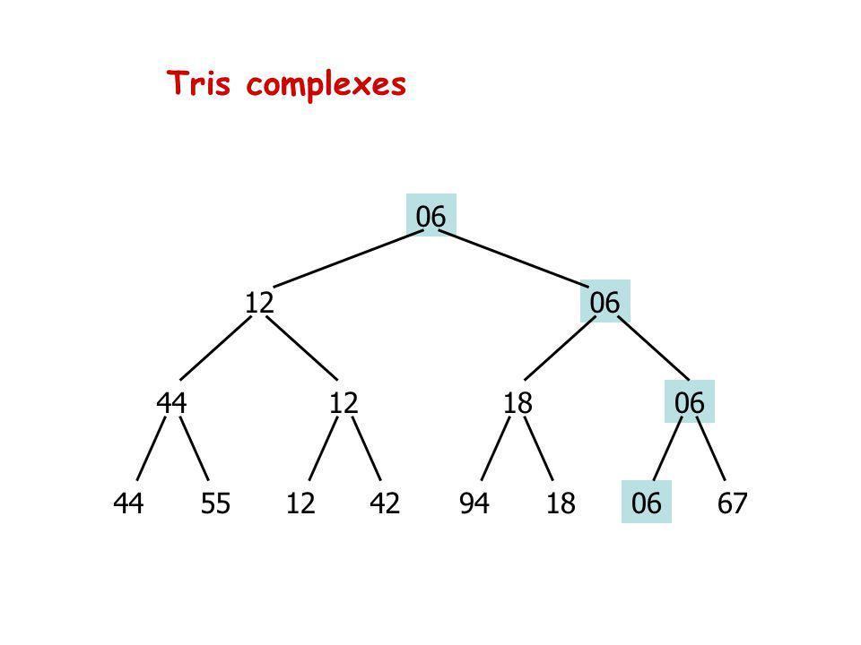 Tris complexes 44 55 12 42 18 06 67 94