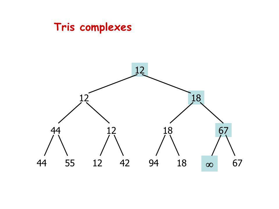 Tris complexes 44 55 12 42 18  67 94