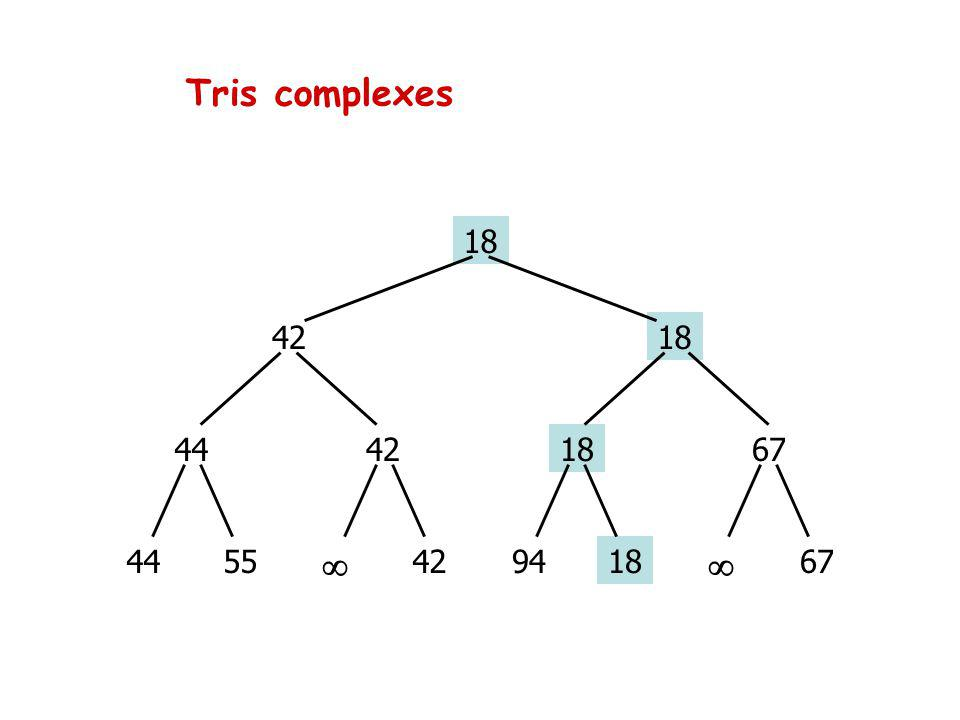 Tris complexes 44 55  42 18 67 94
